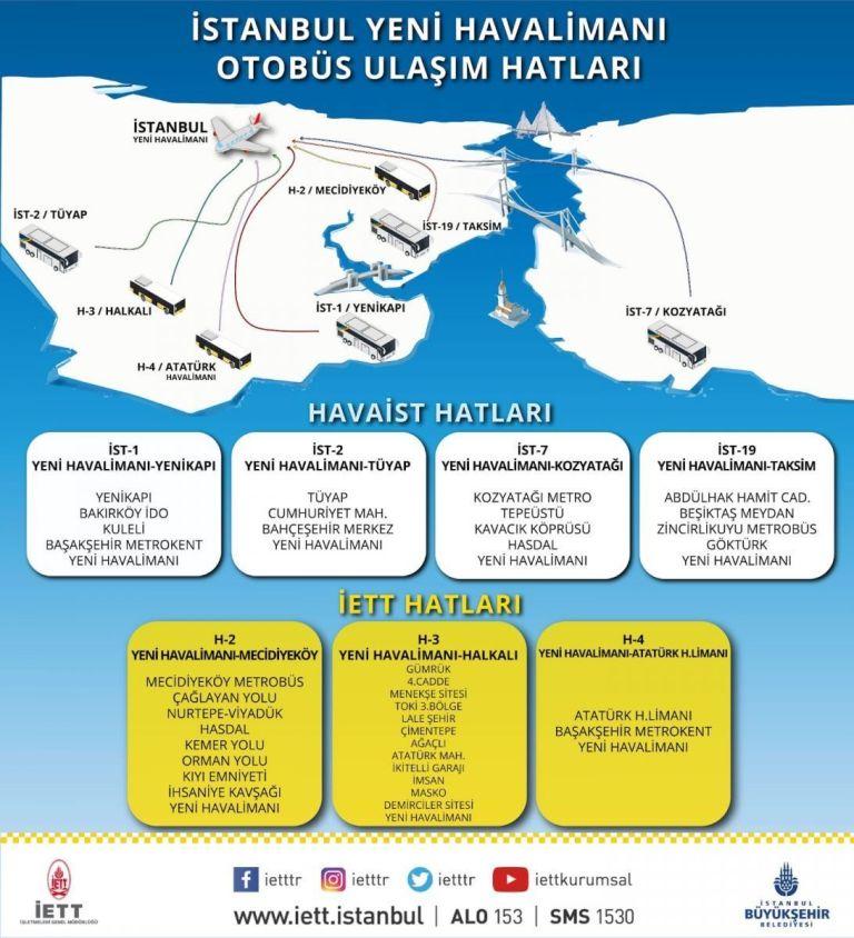 İstanbul Havalimanı Ulaşım İETT Havaist